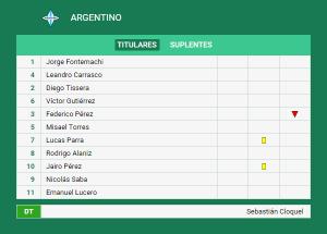 Sintesis Argentino