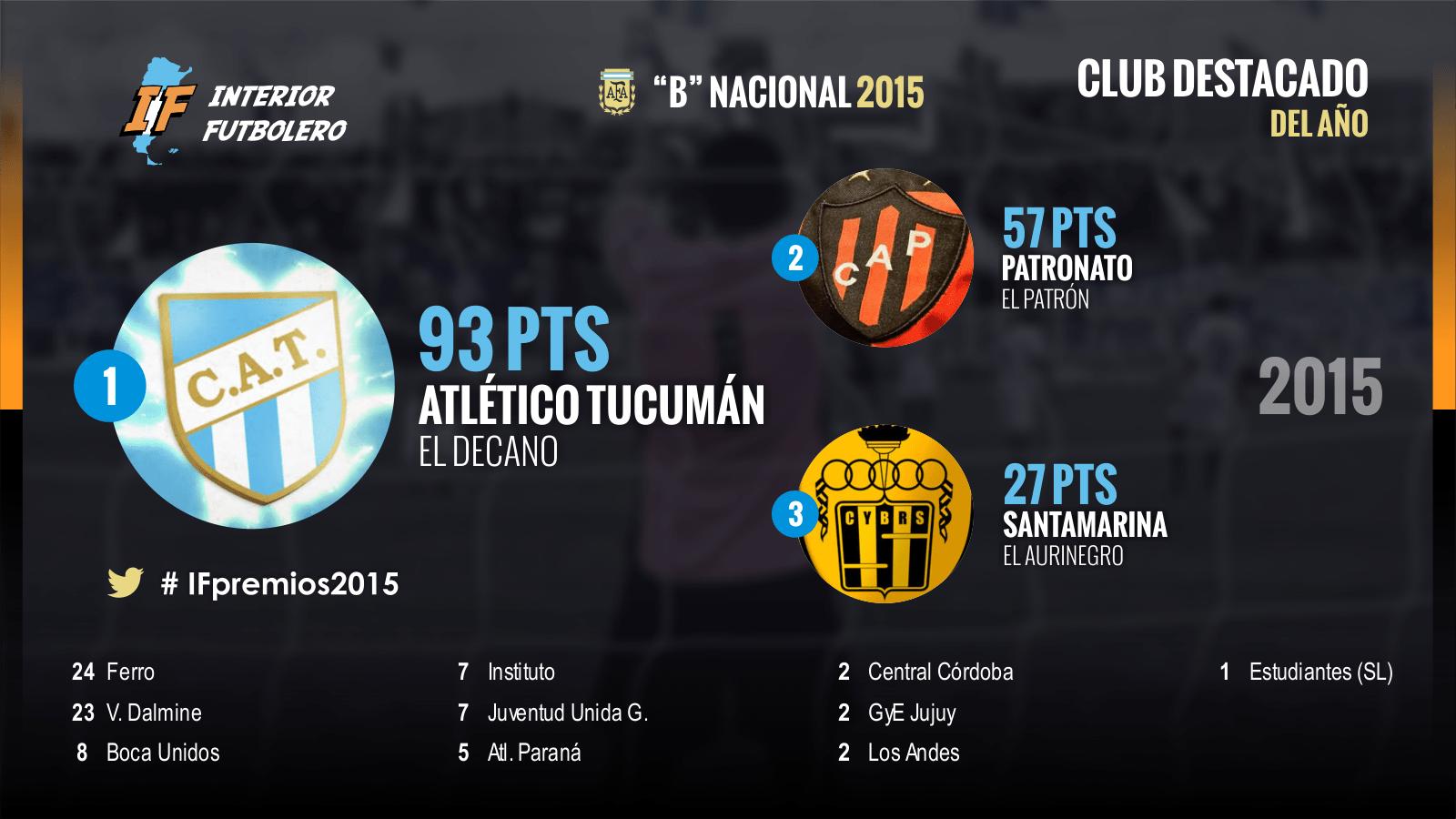 35_mejor_club