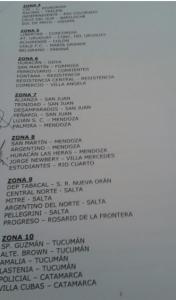 Zonas 4 a 10