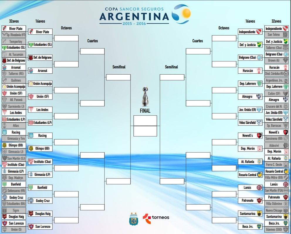 16avos copa argentina