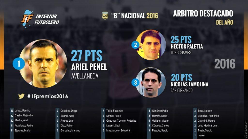 arbitros (1)