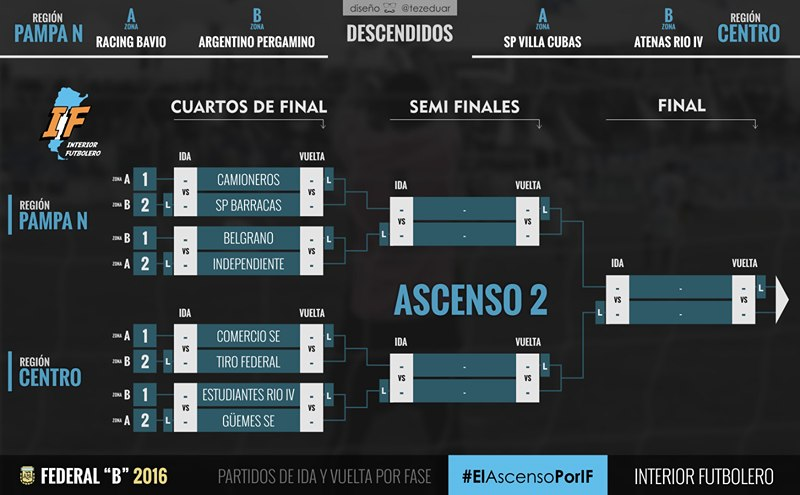 ascenso-2-federal-b